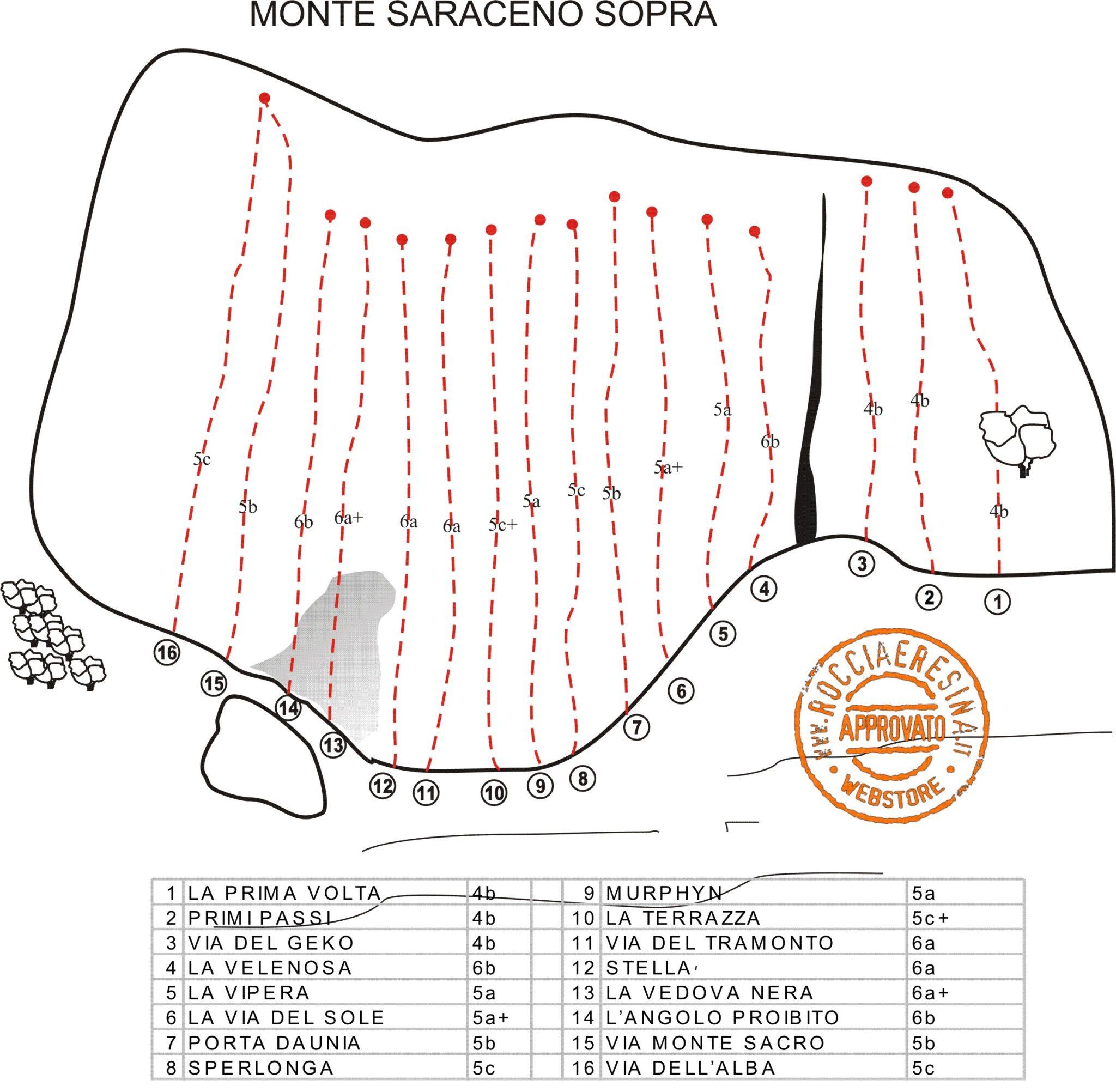"""La falesia di """"Monte Saraceno (sopra)"""