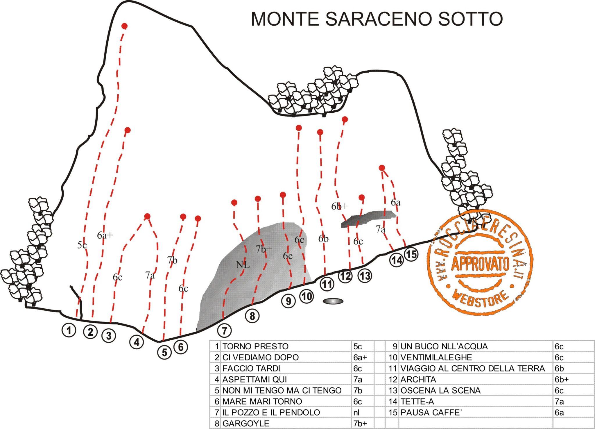 """La falesia di """"Monte Saraceno (sotto)"""